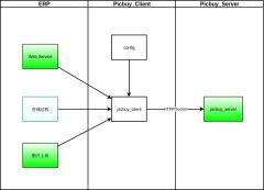 erp-client