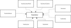 a2-教师信息管理模块类图