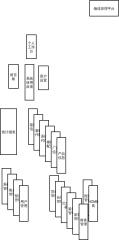 物流跟单功能结构图