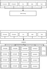 XM-存储扩展前housdfsdfsdf11架构