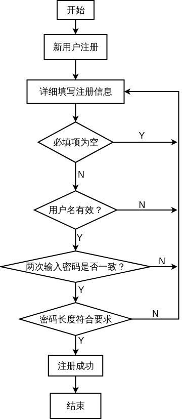 用户注册流程图