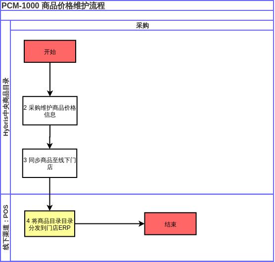 PCM-1100
