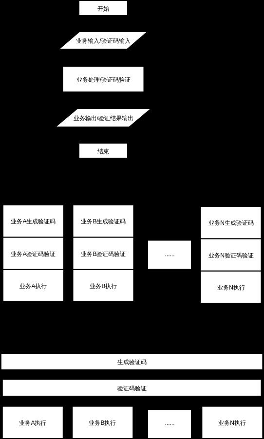 传统验证码验证机制