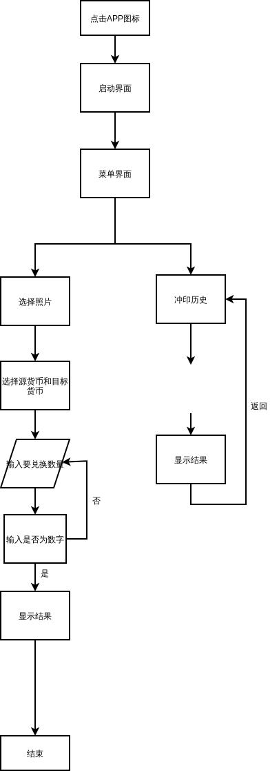 易查流程图