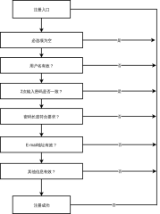 注册流程图