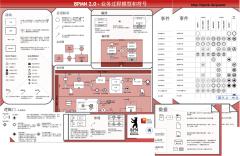 BPMN2-0-业务过程模型和符号