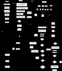 Supermap核心算法图