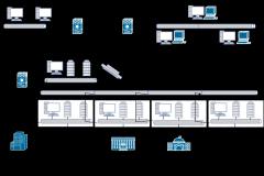 公安监控系统拓扑结构