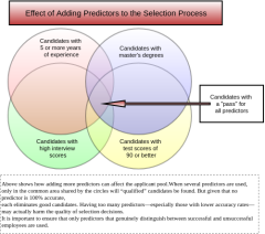 EffectofAddingPredictorstotheSelectionProcess