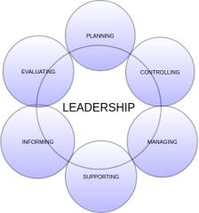 LeadershipBusiness