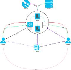 金桥购跨境电商模式图