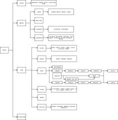ESP软件流程图