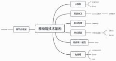 移动端跨平台cordova架构