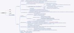 行业介绍、Linux简介、Linux的安装、服务器管理建议