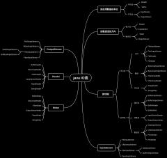 Java-IO流