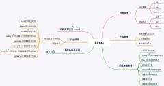 A-71-Linux学习