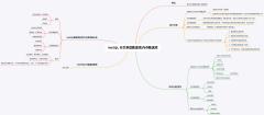 A-77-NoSQL非关系型数据库