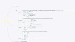 《Python聊天机器人开发》-SumitRaj