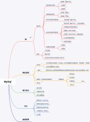 MySql知识体系总结