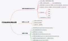 ubuntu开发网络设置