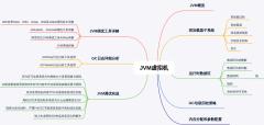 09-JVM虚拟机