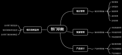 项目型组织中职能部门功能分解