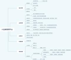 IT运维管理平台功能架构
