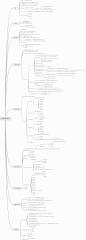 探索式软件测试