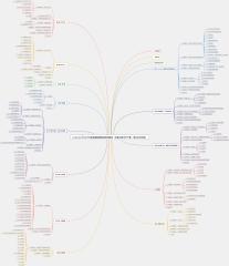 AutoCAD2010中文版机械制图基础培训教程(光盘内容另行下载,地址见书封底)