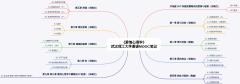 《爱情心理学》武汉理工大学慕课MOOC笔记