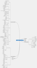 -NET应用架构设计:原则、模式与实践