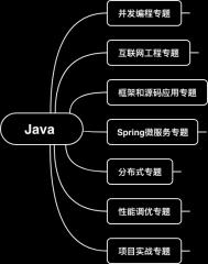Java高级学习路线