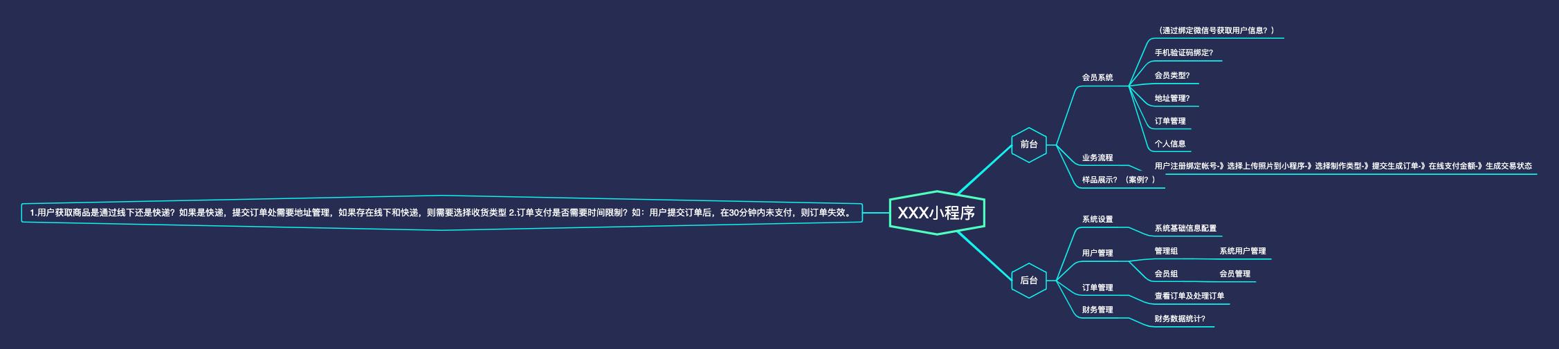 XXX小程序