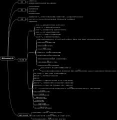 clara(cuebiq)竞品分析导图