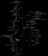 销售流程图