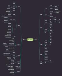 MIE-SHOP功能结构图