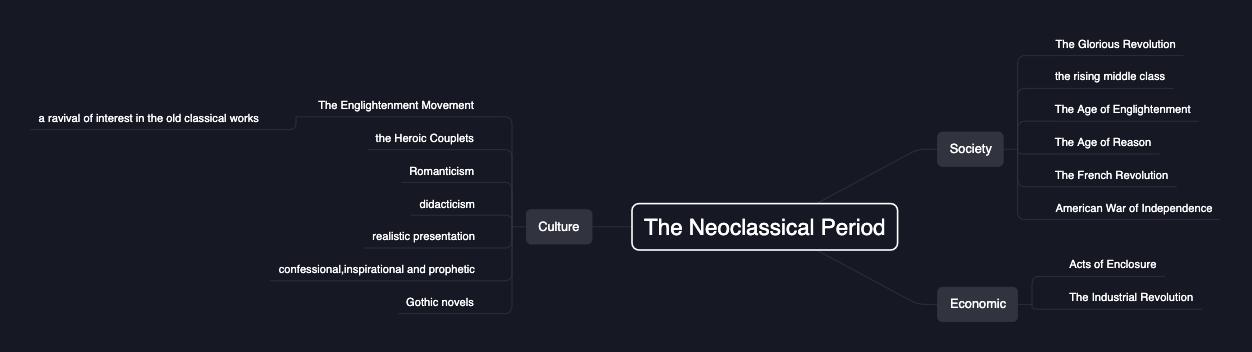 新古典主义