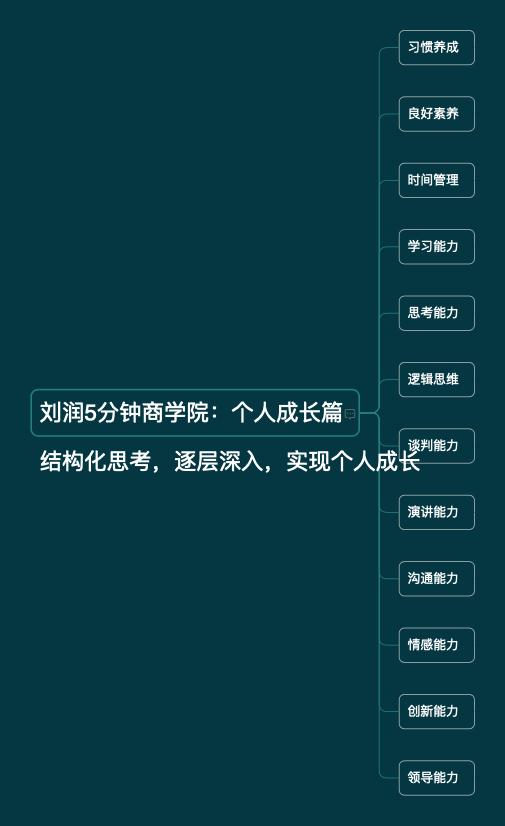 刘润5分钟商学院:个人成长篇