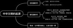 中华文明的起源
