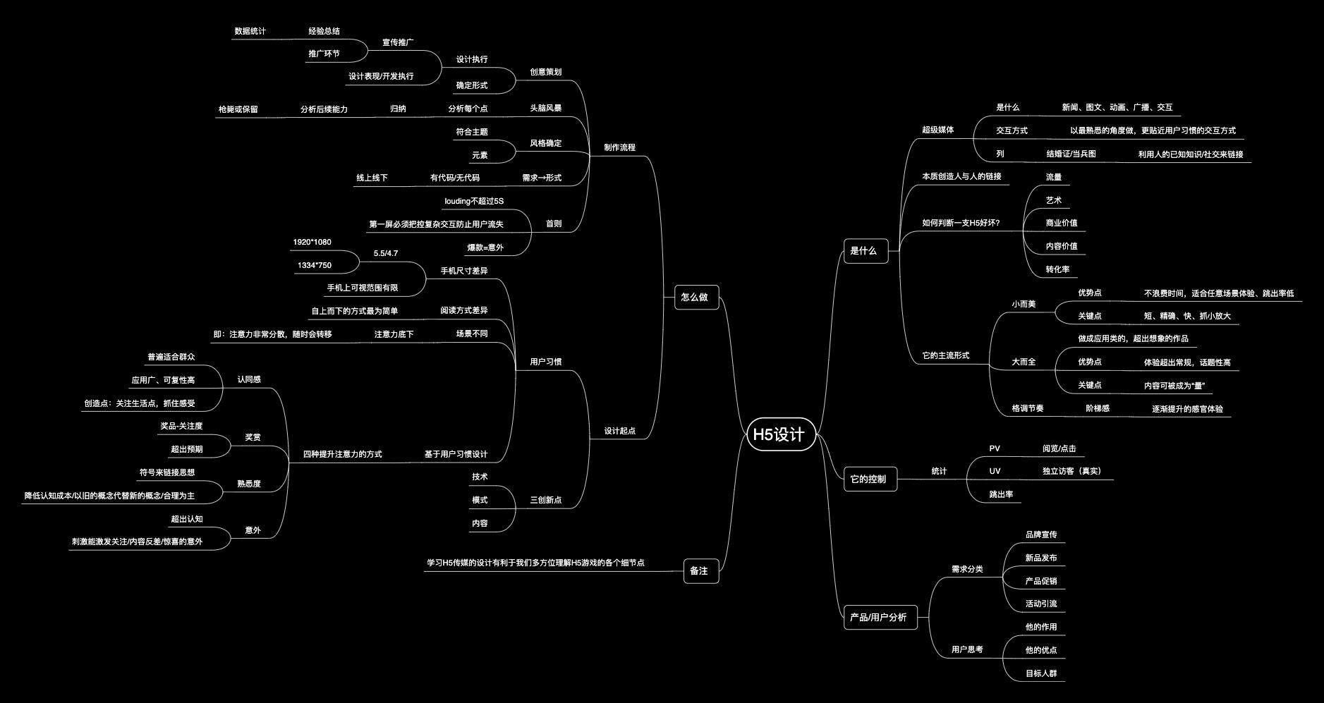 H5设计学习总结