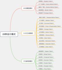 设计模式——BambooJin