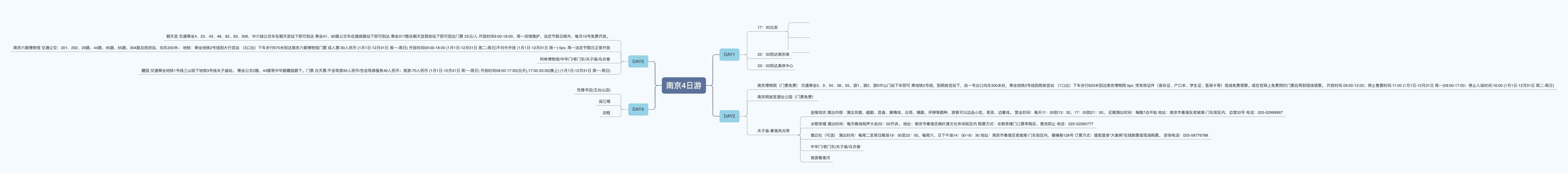 南京四日游行程图
