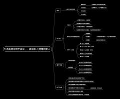 打造高效自转中高层——袁国华小学蜂创始人