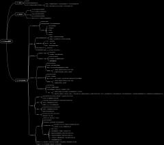 1-2Linux操作