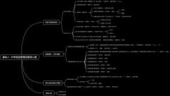 官网升级项目0516版本wbs