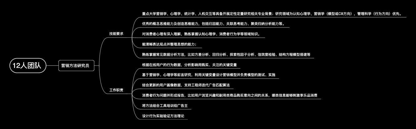 12人团队招募-李叫兽2017首发