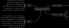 LanguageandCulture