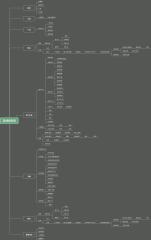区域链系统