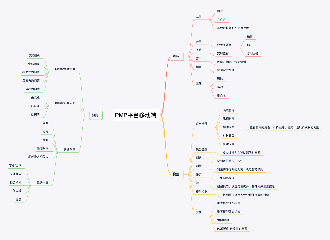 PMP项目管理平台