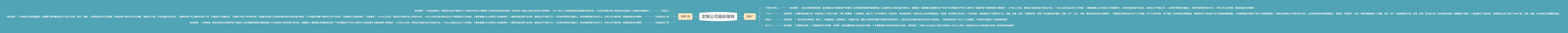 定制组织架构